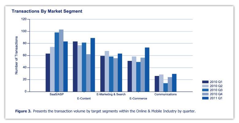 dutch lady market segment target
